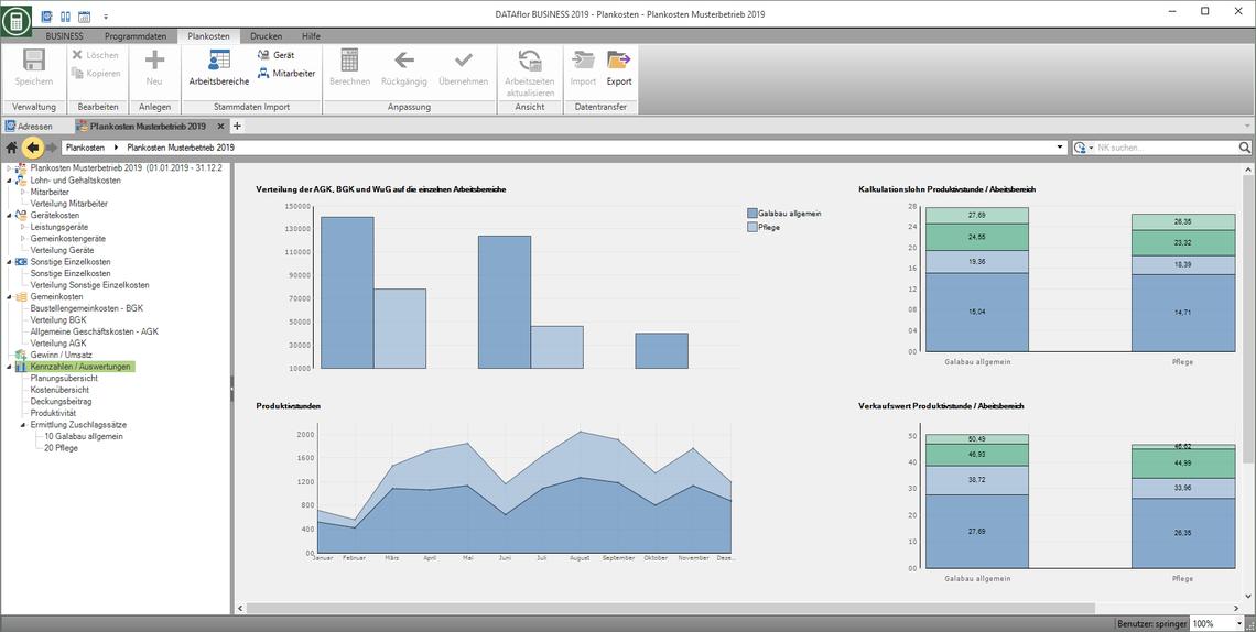 Software zur Unternehmenskostenplanung und Plankostenrechnung im GaLaBau