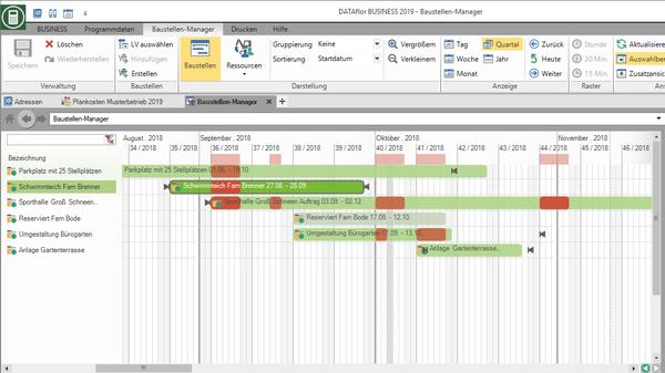 Bildschirmoberfläche Software zur Ressourcenplanung im GaLaBau